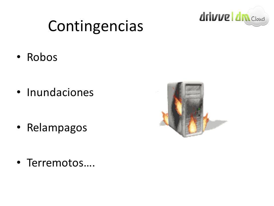 Contingencias Robos Inundaciones Relampagos Terremotos….