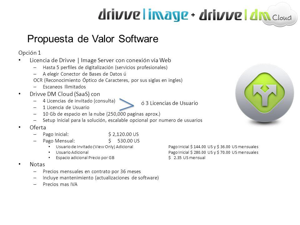 Opción 1 Licencia de Drivve | Image Server con conexión vía Web – Hasta 5 perfiles de digitalización (servicios profesionales) – A elegir Conector de