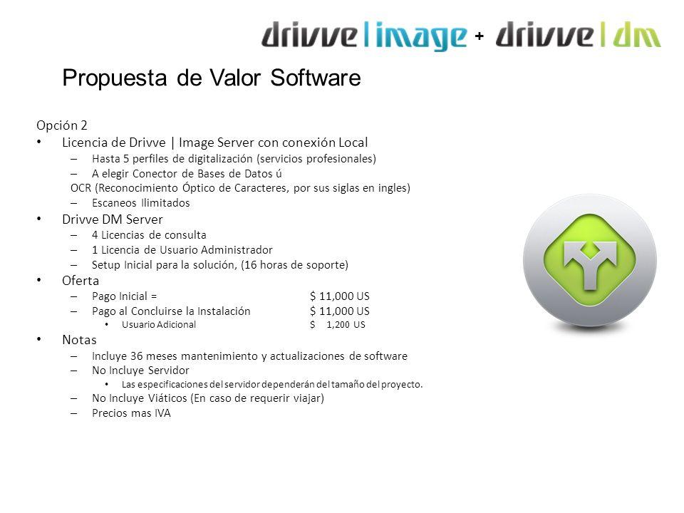 Opción 2 Licencia de Drivve | Image Server con conexión Local – Hasta 5 perfiles de digitalización (servicios profesionales) – A elegir Conector de Ba