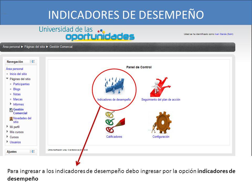 INDICADORES DE DESEMPEÑO Panel de Control Para ingresar a los indicadores de desempeño debo ingresar por la opción indicadores de desempeño
