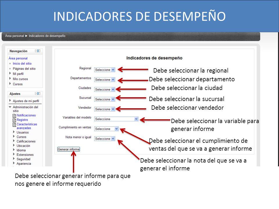 INDICADORES DE DESEMPEÑO Debe seleccionar la regional Debe seleccionar departamento Debe seleccionar la ciudad Debe seleccionar la sucursal Debe selec