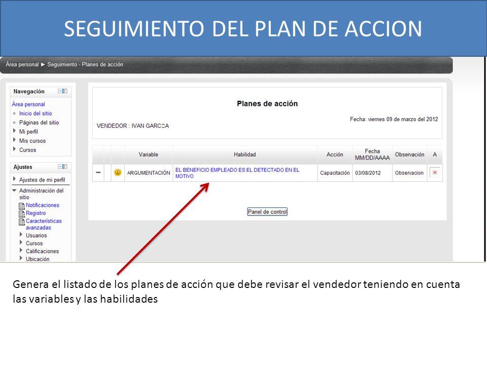 SEGUIMIENTO DEL PLAN DE ACCION Genera el listado de los planes de acción que debe revisar el vendedor teniendo en cuenta las variables y las habilidad
