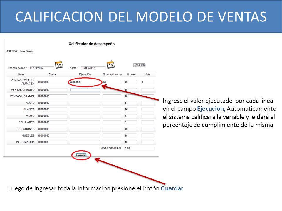 CALIFICACION DEL MODELO DE VENTAS Luego de ingresar toda la información presione el botón Guardar Ingrese el valor ejecutado por cada línea en el camp
