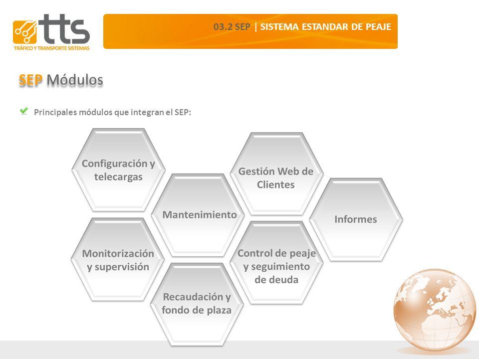 03.2 SEP | SISTEMA ESTANDAR DE PEAJE SEP Módulos Principales módulos que integran el SEP: