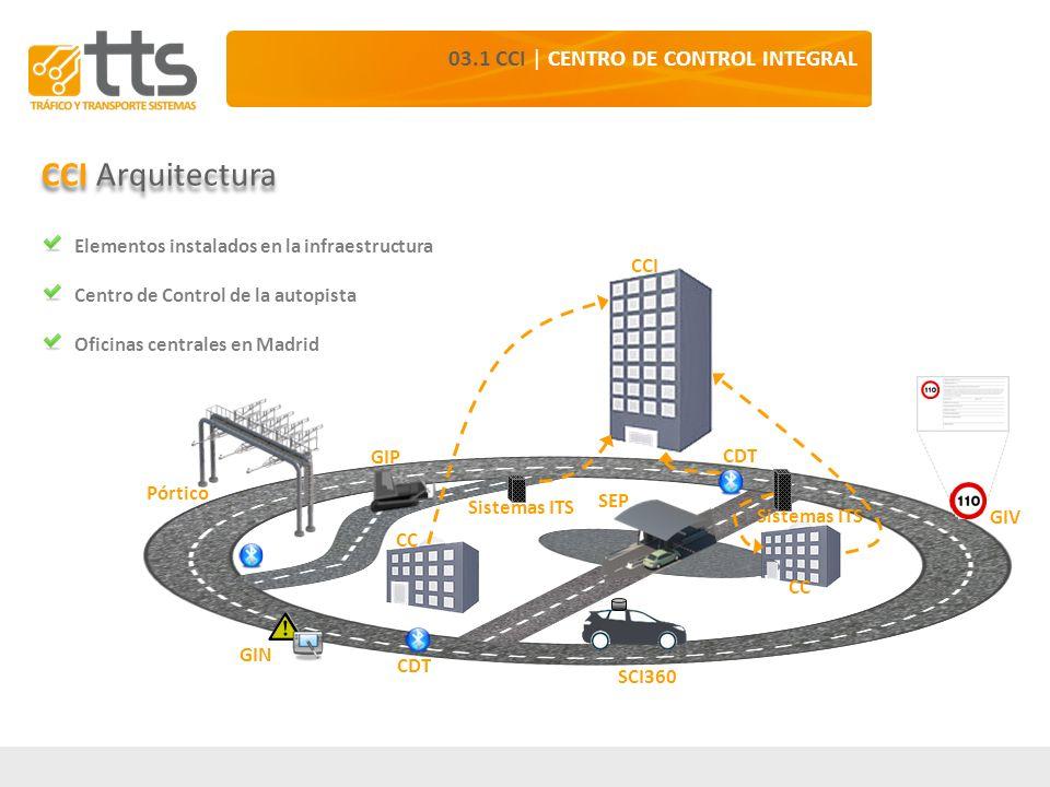 Elementos instalados en la infraestructura Centro de Control de la autopista Oficinas centrales en Madrid 03.1 CCI | CENTRO DE CONTROL INTEGRAL CCI Ar