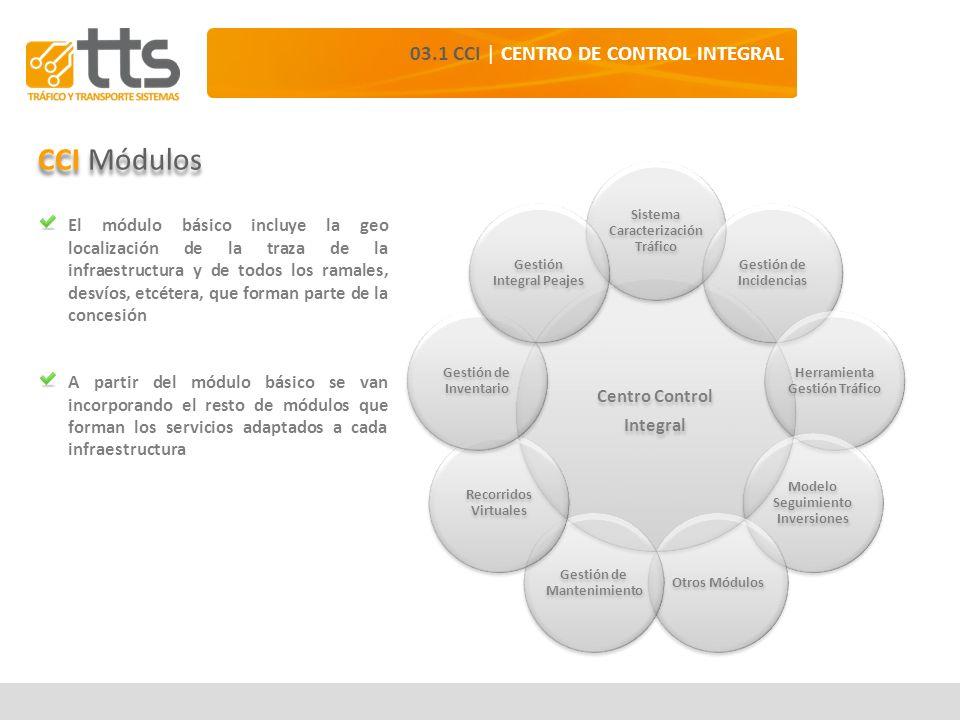 Centro Control Integral Sistema Caracterización Tráfico Gestión de Incidencias Herramienta Gestión Tráfico Modelo Seguimiento Inversiones Otros Módulo