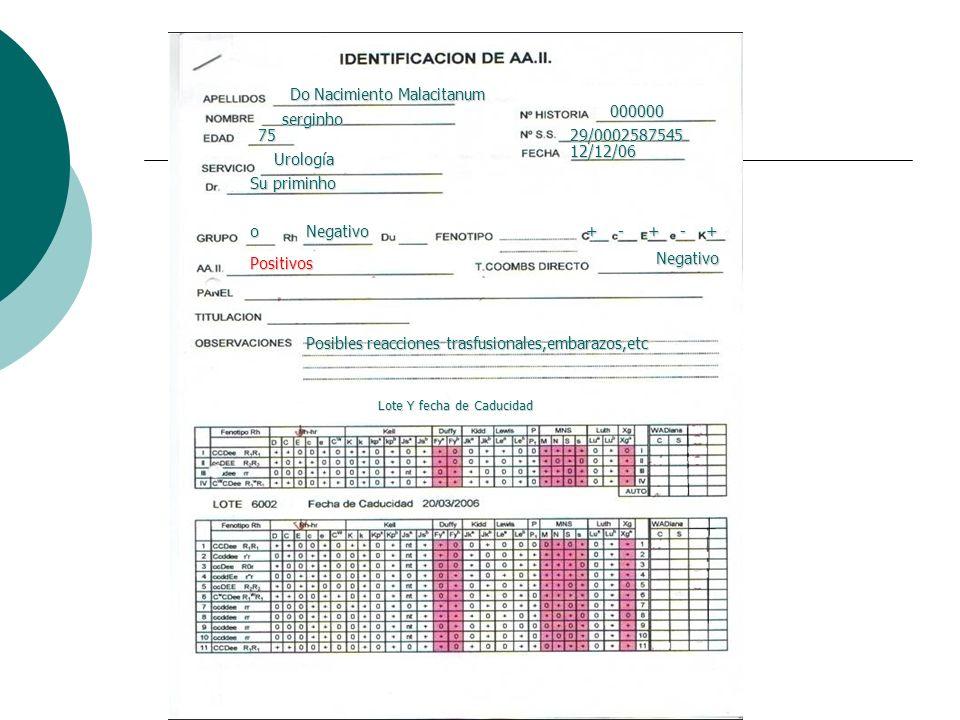 Procedimiento en nuestro servicio Utilizaríamos una plantilla de Identificación de Anticuerpos, como la de la siguiente diapositiva.