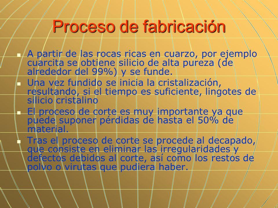 Proceso de fabricación A partir de las rocas ricas en cuarzo, por ejemplo cuarcita se obtiene silicio de alta pureza (de alrededor del 99%) y se funde