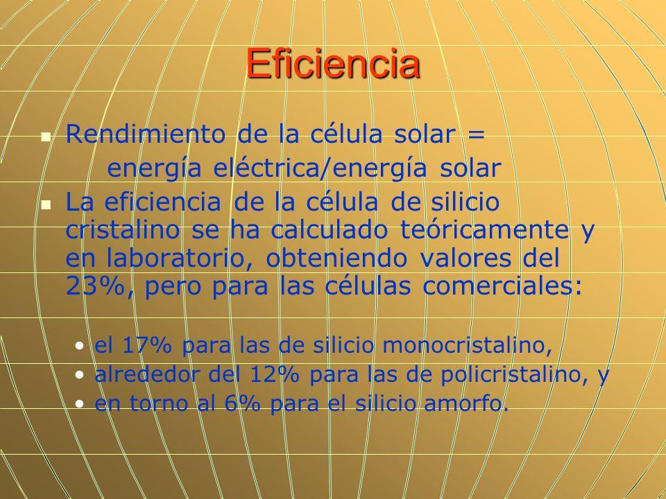 Eficiencia Rendimiento de la célula solar = energía eléctrica/energía solar La eficiencia de la célula de silicio cristalino se ha calculado teóricame