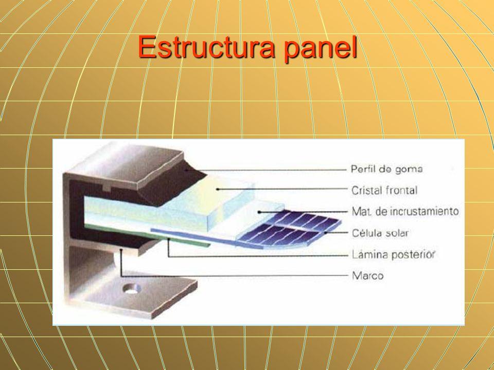 Estructura panel
