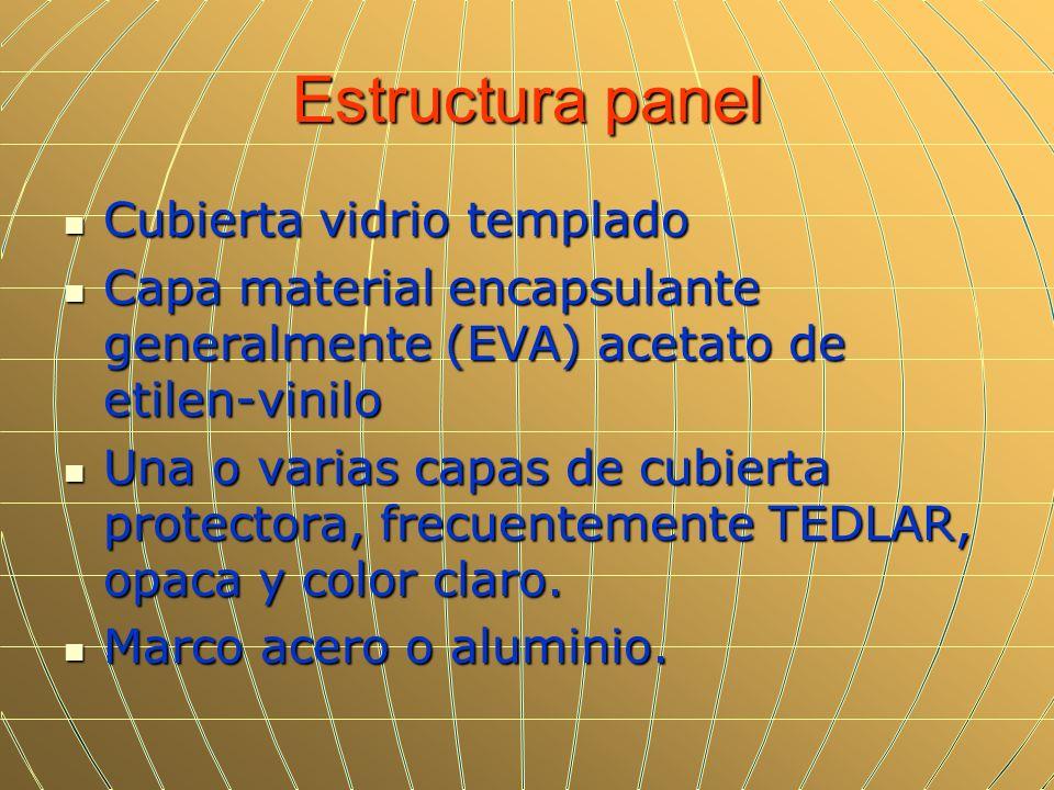 Cubierta vidrio templado Cubierta vidrio templado Capa material encapsulante generalmente (EVA) acetato de etilen-vinilo Capa material encapsulante ge
