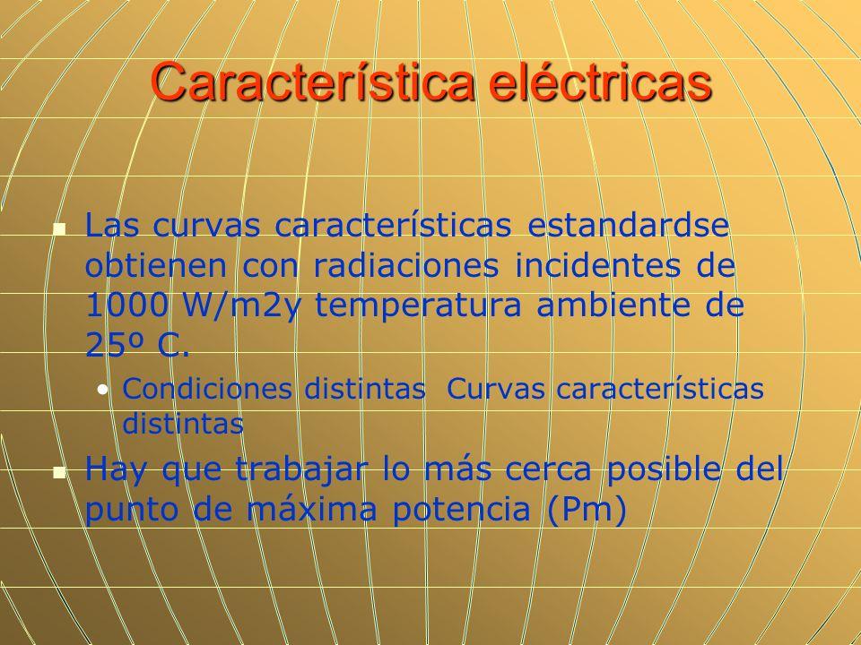 Característica eléctricas Las curvas características estandardse obtienen con radiaciones incidentes de 1000 W/m2y temperatura ambiente de 25º C. Cond