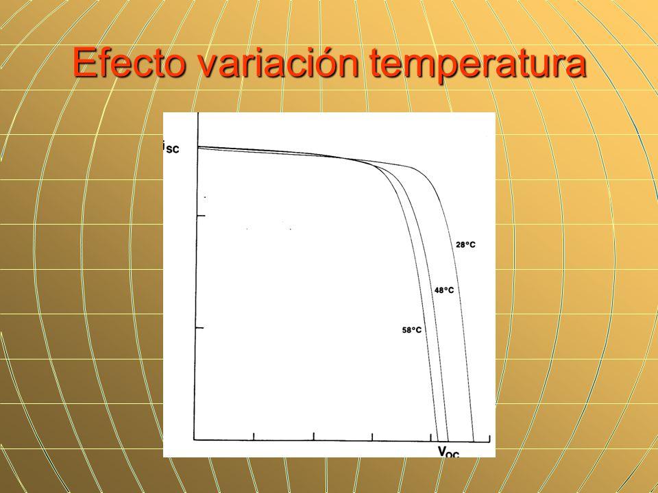 Efecto variación temperatura