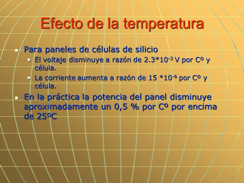 Efecto de la temperatura Para paneles de células de silicio Para paneles de células de silicio El voltaje disminuye a razón de 2.3*10 -3 V por Cº y cé
