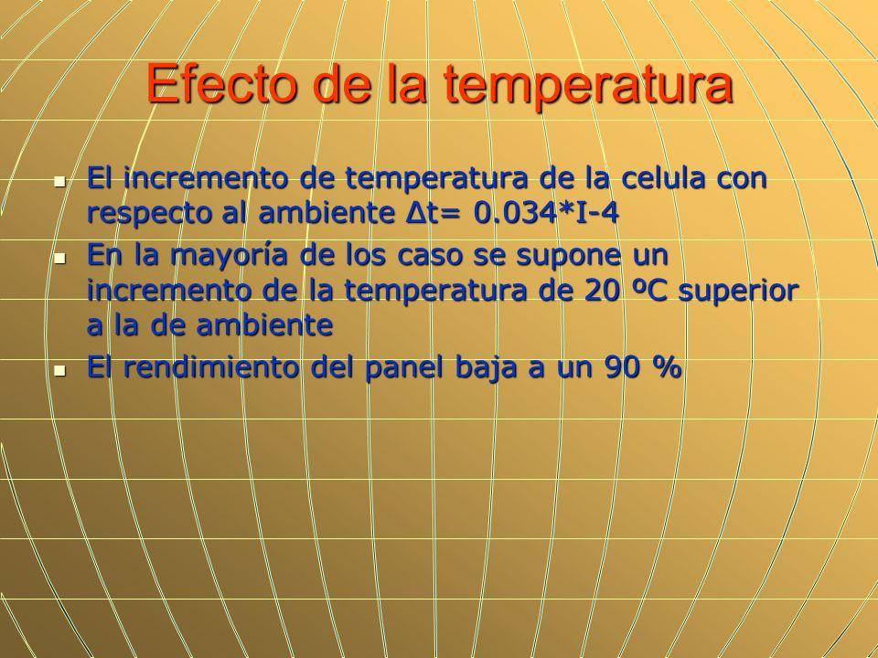 Efecto de la temperatura El incremento de temperatura de la celula con respecto al ambiente t= 0.034*I-4 El incremento de temperatura de la celula con