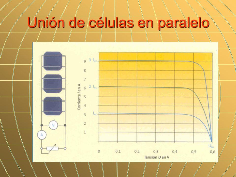 Unión de células en paralelo