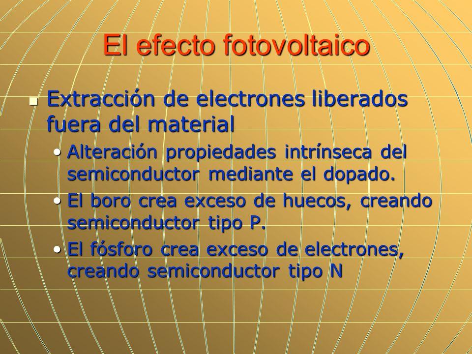El efecto fotovoltaico Extracción de electrones liberados fuera del material Extracción de electrones liberados fuera del material Alteración propieda