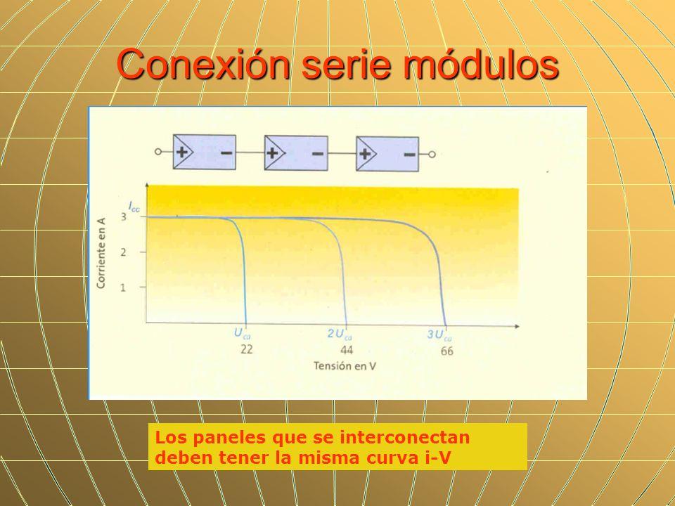 Conexión serie módulos Los paneles que se interconectan deben tener la misma curva i-V