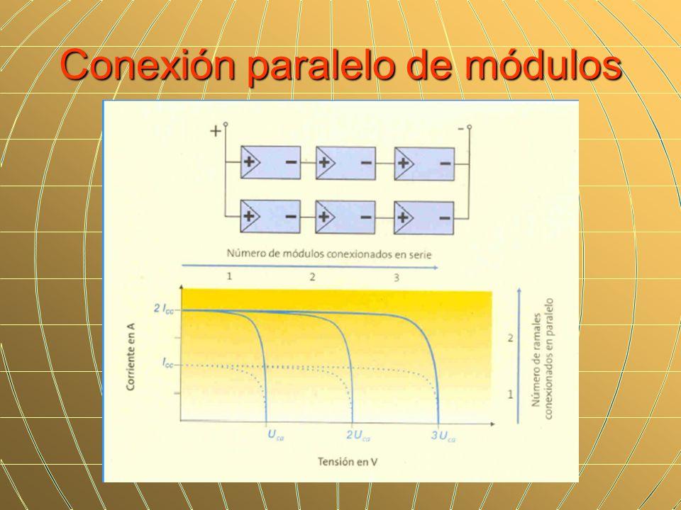 Conexión paralelo de módulos
