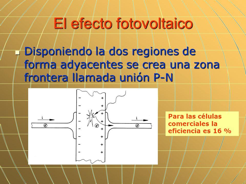 El efecto fotovoltaico Disponiendo la dos regiones de forma adyacentes se crea una zona frontera llamada unión P-N Disponiendo la dos regiones de form