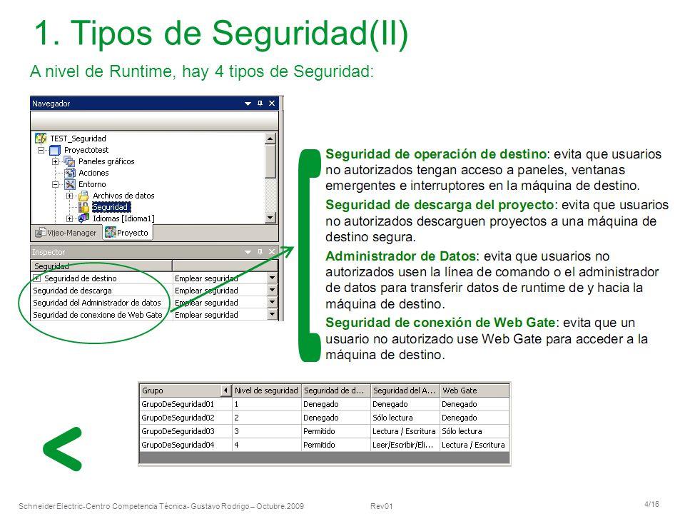 Schneider Electric 4/16 -Centro Competencia Técnica- Gustavo Rodrigo – Octubre.2009 Rev01 1.