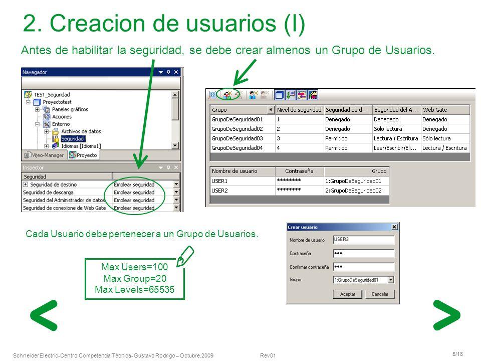 Schneider Electric 5/16 -Centro Competencia Técnica- Gustavo Rodrigo – Octubre.2009 Rev01 2.