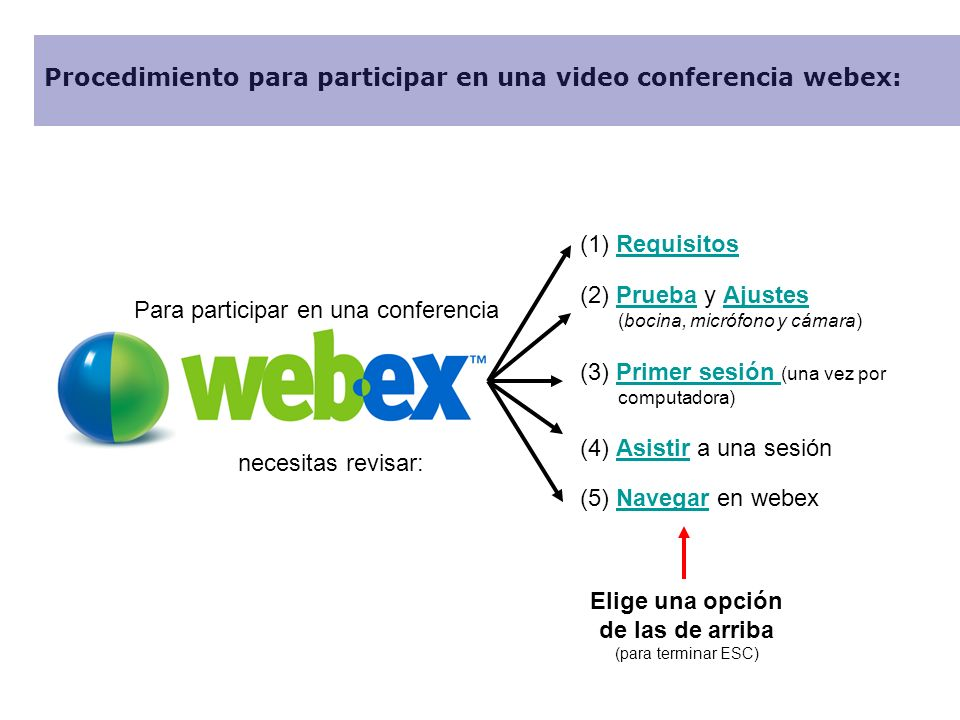 Para participar en una conferencia necesitas revisar: Procedimiento para participar en una video conferencia webex: (1) RequisitosRequisitos (2) Prueb