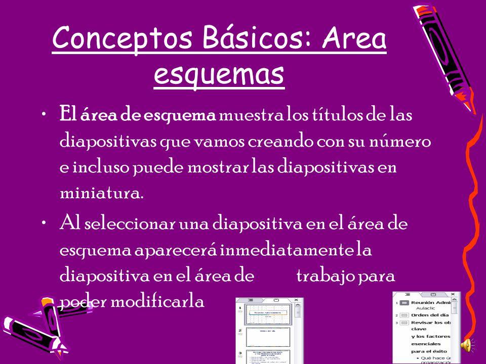 Conceptos Básicos: Area esquemas El área de esquema muestra los títulos de las diapositivas que vamos creando con su número e incluso puede mostrar la