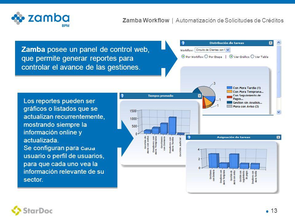 Zamba Workflow | Automatización de Solicitudes de Créditos 13 Zamba posee un panel de control web, que permite generar reportes para controlar el avance de las gestiones.