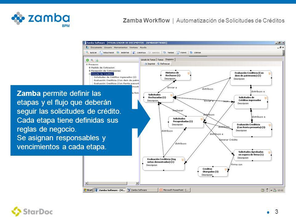 Zamba Workflow | Automatización de Solicitudes de Créditos 14 Los reportes pueden ser gráficos o listados que se actualizan recurrentemente, mostrando siempre la información online y actualizada.