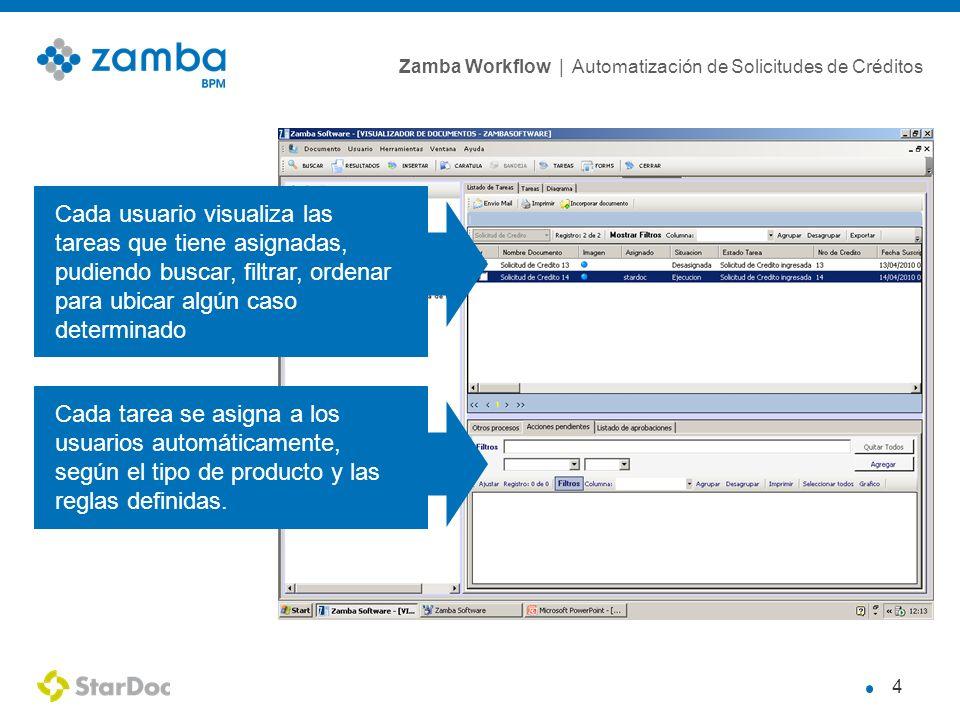 Zamba Workflow | Automatización de Solicitudes de Créditos 5 El formulario de solicitud de crédito, puede ser ingresado por el ejecutivo en la sucursal o por el cliente vía Web.