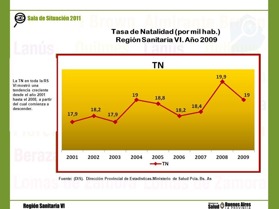 Tasa de Natalidad (por mil hab.) Región Sanitaria VI. Año 2009 La TN en toda la RS VI mostró una tendencia creciente desde el año 2001 hasta el 2008,