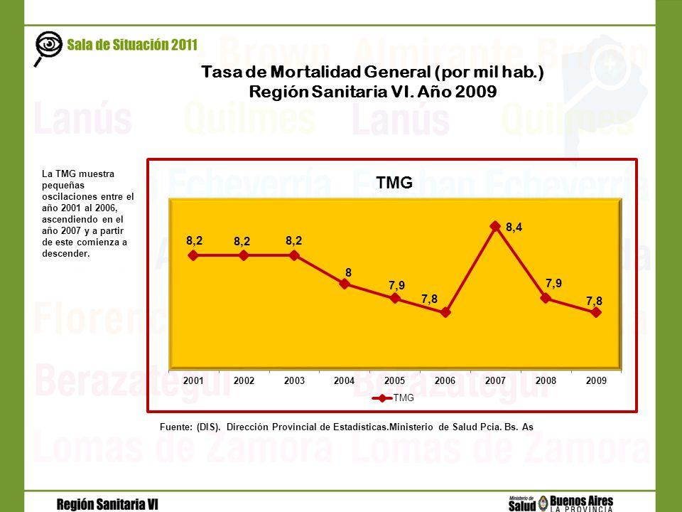 Tasa de Mortalidad General (por mil hab.) Región Sanitaria VI. Año 2009 La TMG muestra pequeñas oscilaciones entre el año 2001 al 2006, ascendiendo en