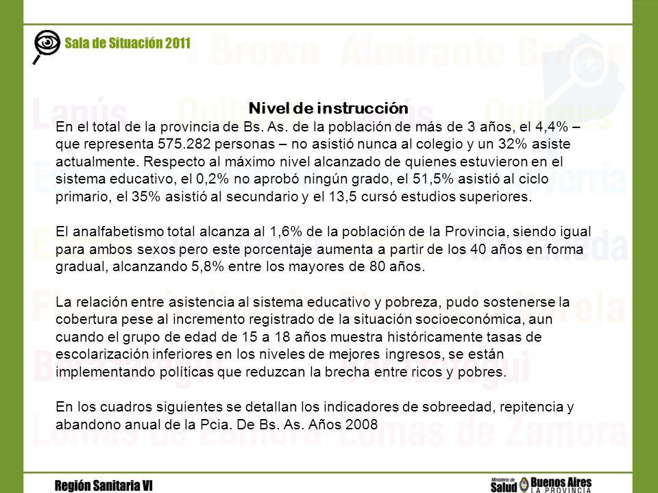 Nivel de instrucción En el total de la provincia de Bs. As. de la población de más de 3 años, el 4,4% – que representa 575.282 personas – no asistió n