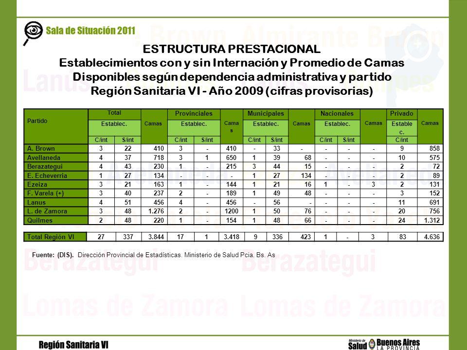 Partido Total Provinciales Cama s MunicipalesNacionales Camas Privado Camas Establec. Camas Establec. Camas Establec. C/intS/intC/intS/intC/intS/intC/
