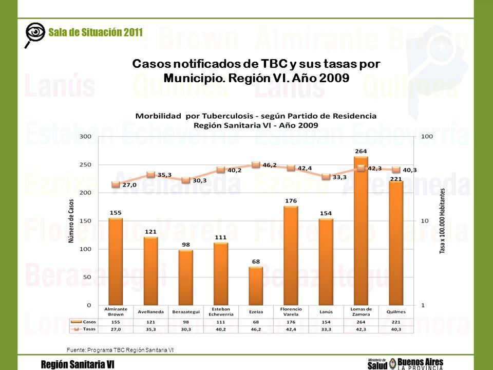 Casos notificados de TBC y sus tasas por Municipio. Región VI. Año 2009 Fuente: Programa TBC Región Sanitaria VI
