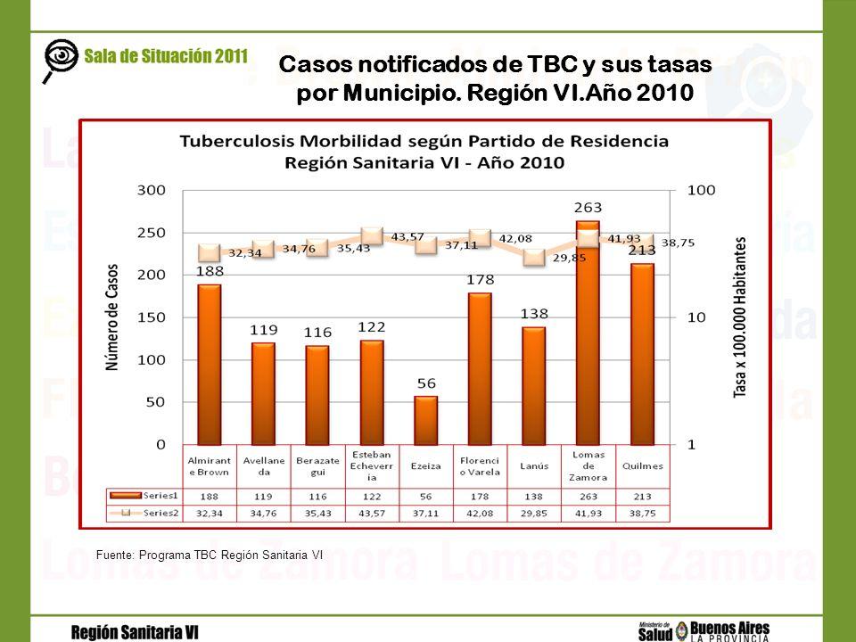 Casos notificados de TBC y sus tasas por Municipio. Región VI.Año 2010 Fuente: Programa TBC Región Sanitaria VI