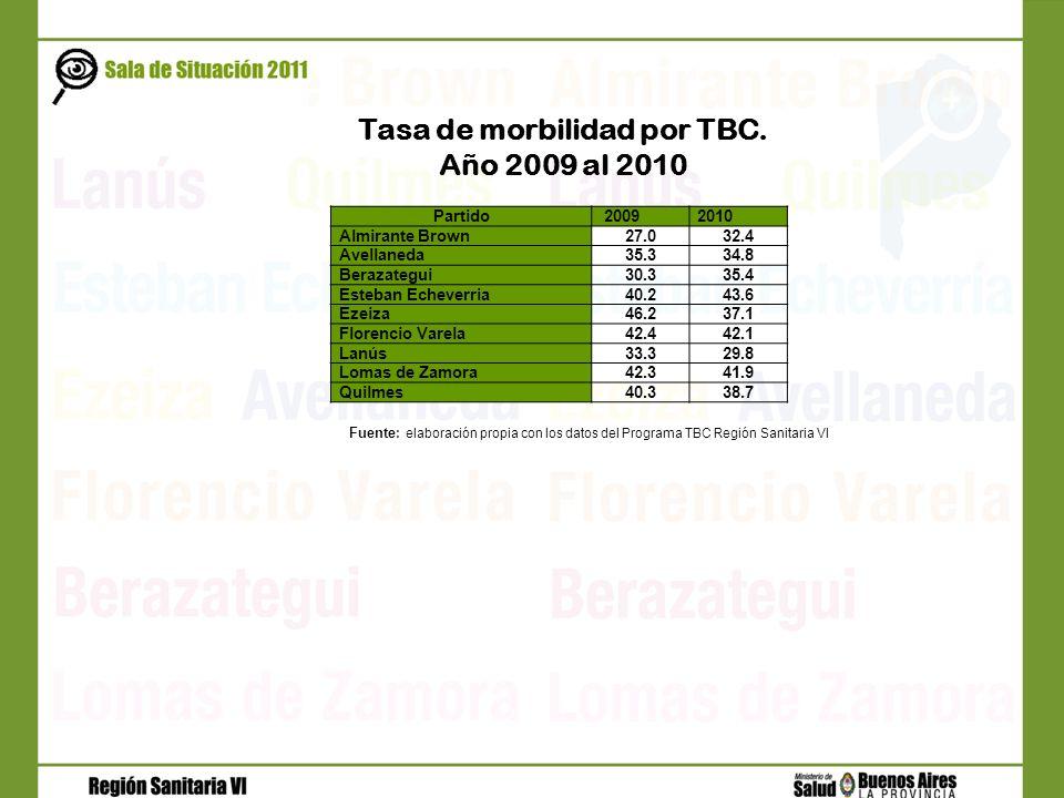 Partido 20092010 Almirante Brown 27.032.4 Avellaneda 35.334.8 Berazategui 30.335.4 Esteban Echeverria 40.243.6 Ezeiza 46.237.1 Florencio Varela 42.442
