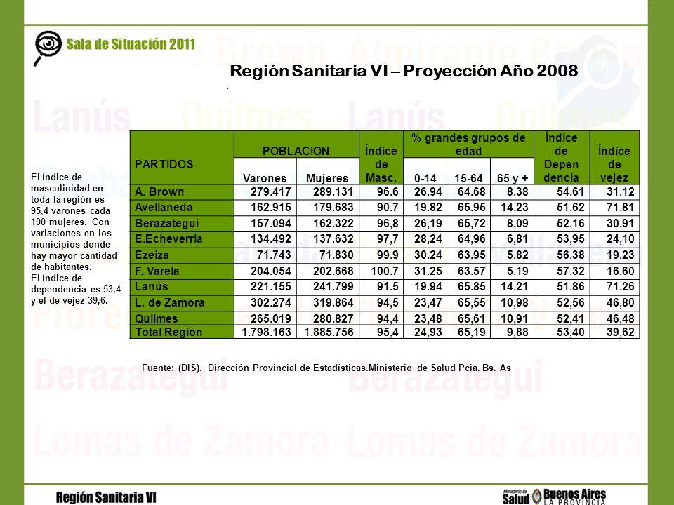 PARTIDOS POBLACIONÍndice de Masc. % grandes grupos de edad Índice de Depen dencia Índice de vejez VaronesMujeres0-1415-6465 y + A. Brown279.417289.131