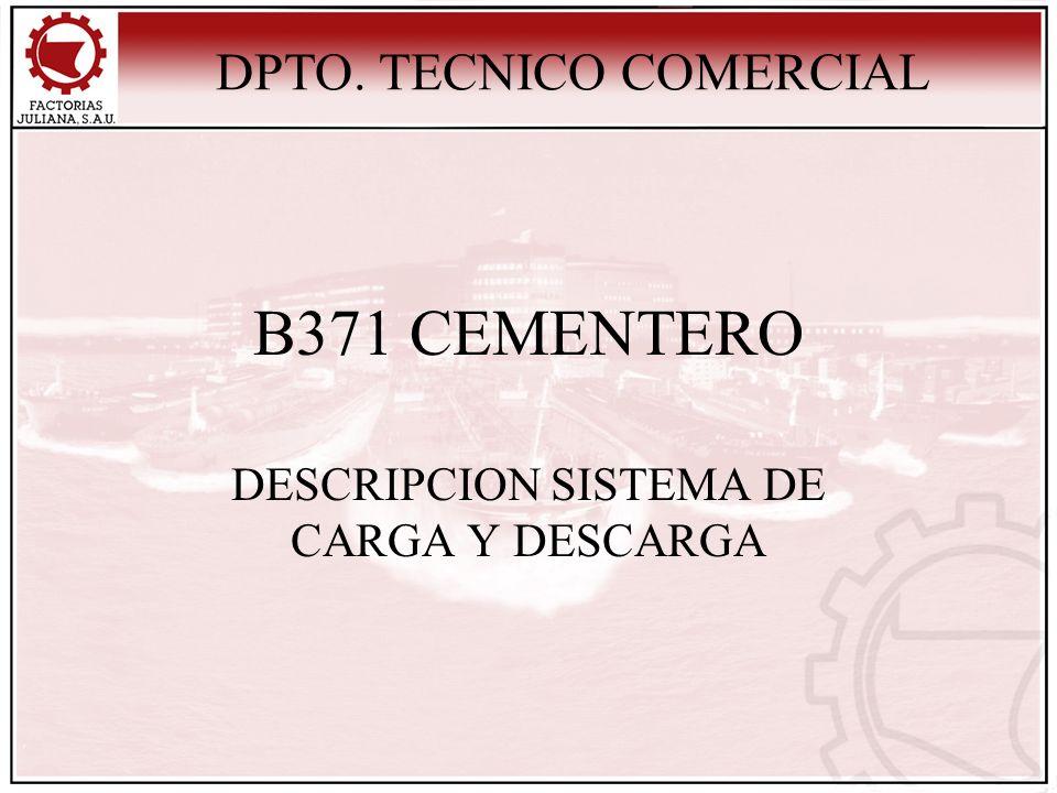 B371 CEMENTERO DESCRIPCION SISTEMA DE CARGA Y DESCARGA DPTO. TECNICO COMERCIAL