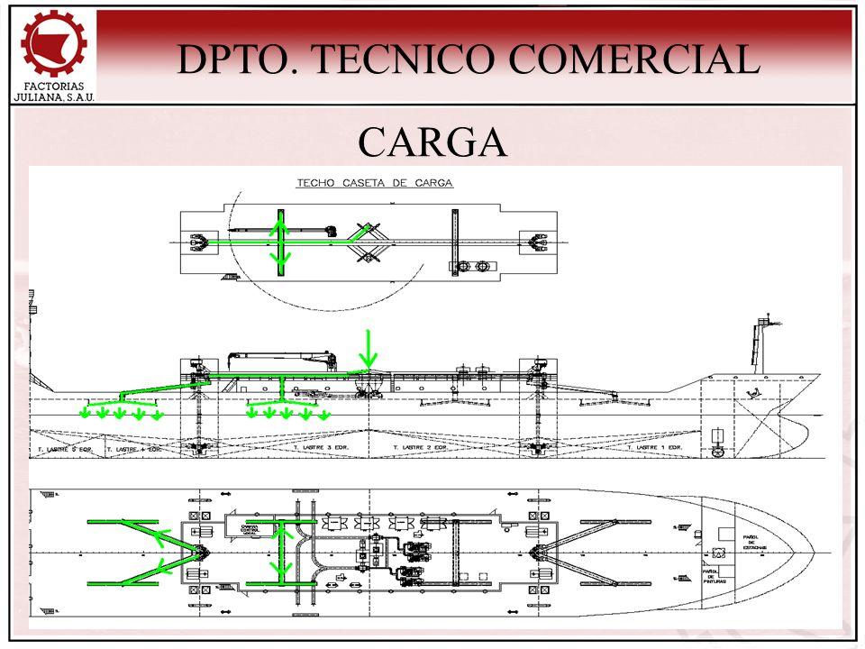 CARGA DPTO. TECNICO COMERCIAL