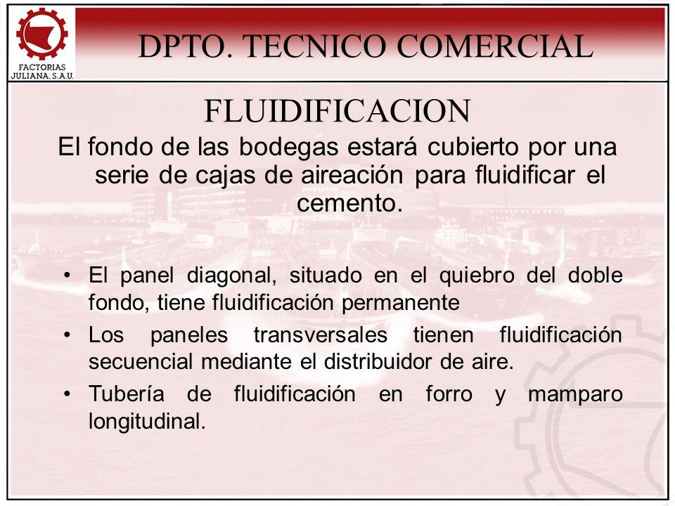 FLUIDIFICACION El fondo de las bodegas estará cubierto por una serie de cajas de aireación para fluidificar el cemento. DPTO. TECNICO COMERCIAL El pan
