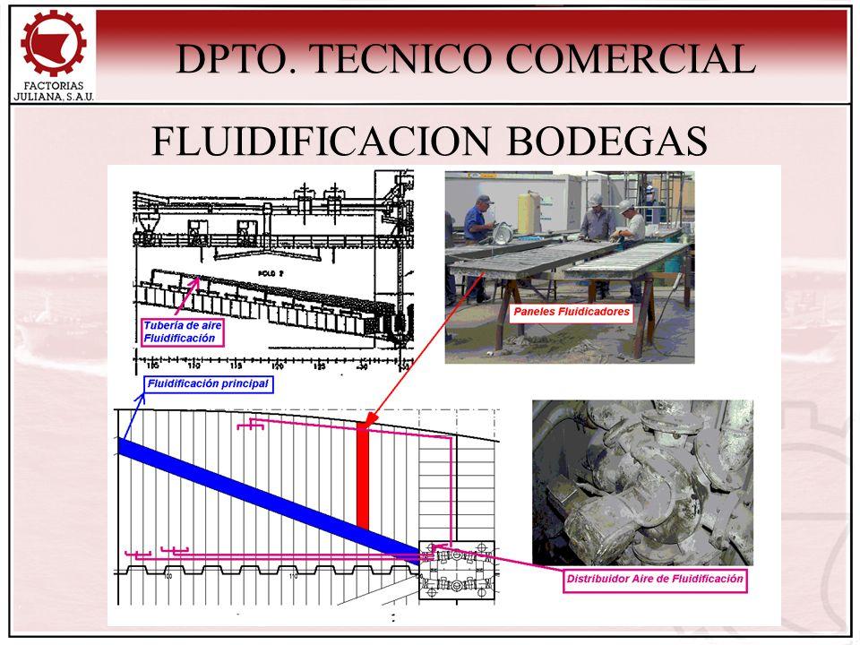 DPTO. TECNICO COMERCIAL FLUIDIFICACION BODEGAS