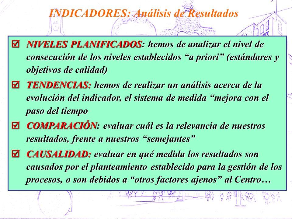 NIVELES PLANIFICADOS: hemos de analizar el nivel de consecución de los niveles establecidos a priori (estándares y objetivos de calidad) NIVELES PLANI