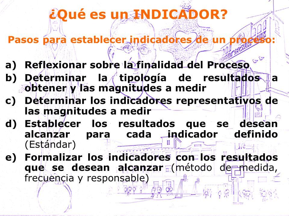Pasos para establecer indicadores de un proceso: a)Reflexionar sobre la finalidad del Proceso b)Determinar la tipología de resultados a obtener y las