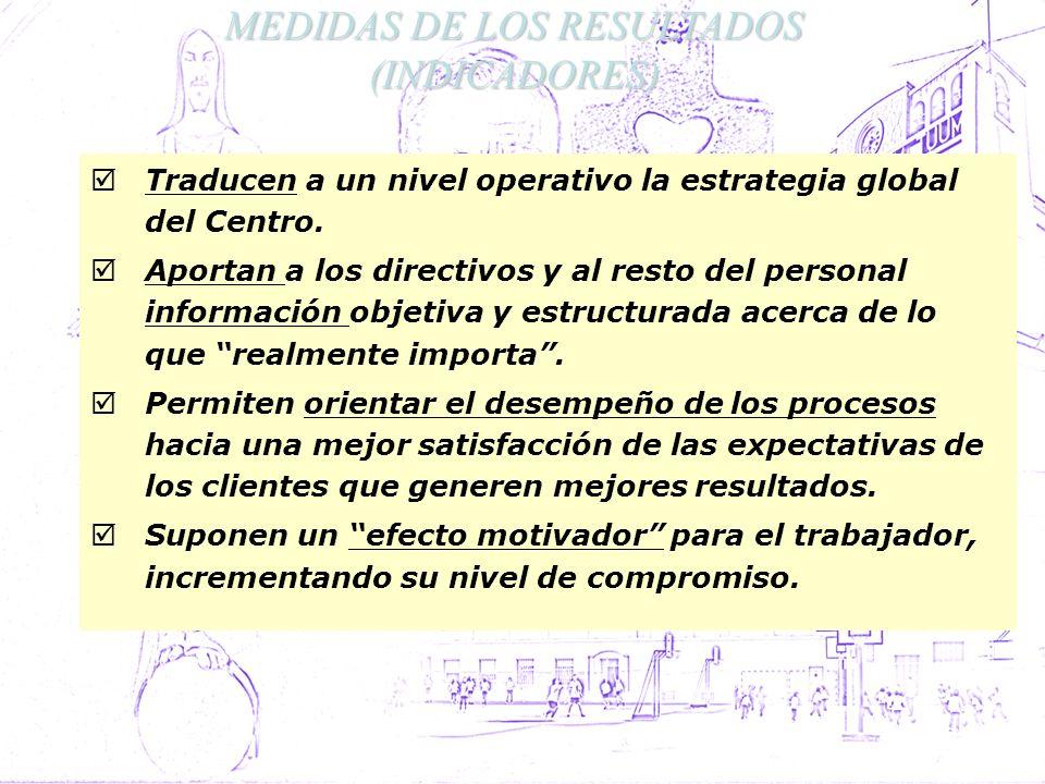 Traducen a un nivel operativo la estrategia global del Centro. Aportan a los directivos y al resto del personal información objetiva y estructurada ac