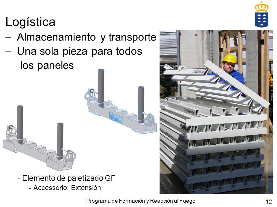 12 Logística –Almacenamiento y transporte –Una sola pieza para todos los paneles - Elemento de paletizado GF - Accessorio: Extensión Programa de Forma