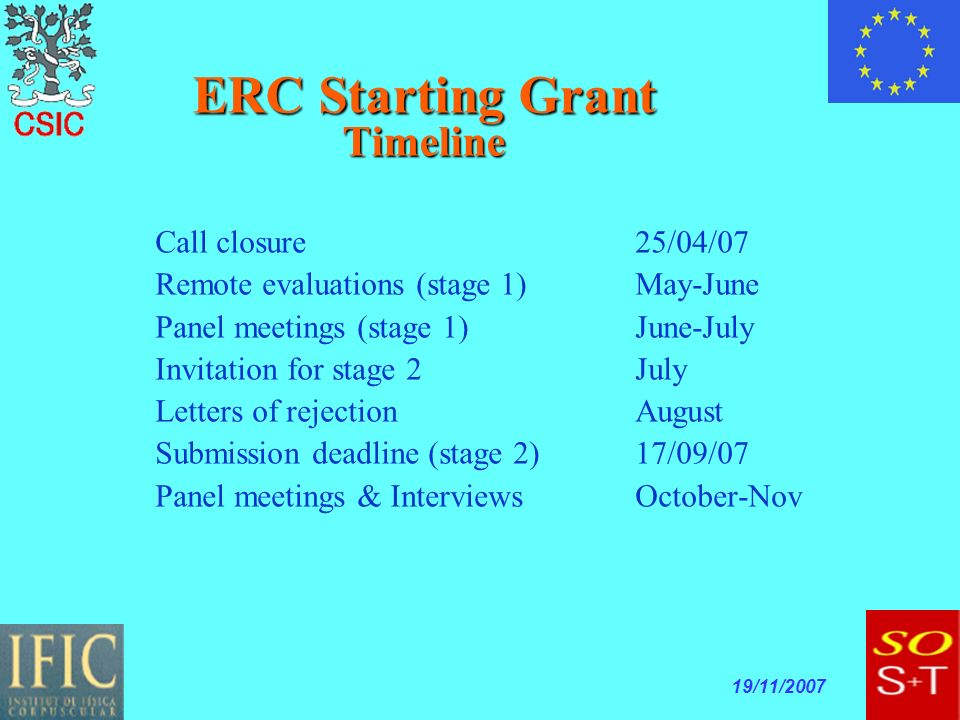19/11/2007 Call closure25/04/07 Remote evaluations (stage 1) May-June Panel meetings (stage 1)June-July Invitation for stage 2July Letters of rejectionAugust Submission deadline (stage 2)17/09/07 Panel meetings & InterviewsOctober-Nov ERC Starting Grant Timeline