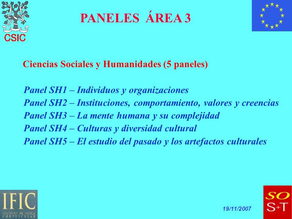 19/11/2007 Ciencias Sociales y Humanidades (5 paneles) Panel SH1 – Individuos y organizaciones Panel SH2 – Instituciones, comportamiento, valores y creencias Panel SH3 – La mente humana y su complejidad Panel SH4 – Culturas y diversidad cultural Panel SH5 – El estudio del pasado y los artefactos culturales PANELES ÁREA 3
