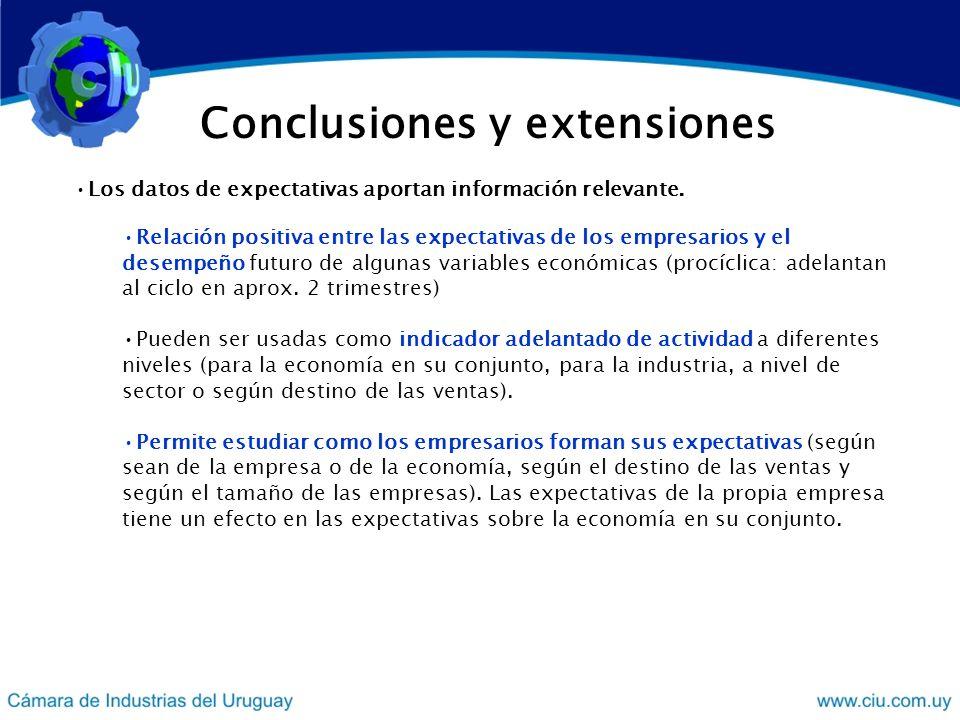 Conclusiones y extensiones Los datos de expectativas aportan información relevante.